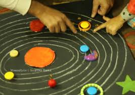 Pictures Of Solar System Chart Ideas Hos Ting