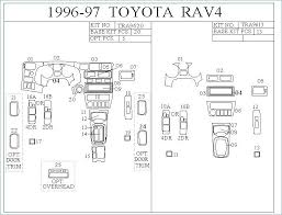 2010 rav4 fuse diagram data wiring diagrams \u2022 2010 toyota rav4 fuse box diagram 53 recent rav4 fuse diagram createinteractions rh createinteractions com 2010 toyota rav4 fuse box diagram 2011 rav4