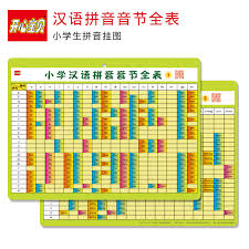 Chinese Sound Chart Happy Baby Primary School Girl Pinyin Full Table First Grade Sound Mother Rhyme Mother Spelling Chinese Phonetic Syllable Wall Chart