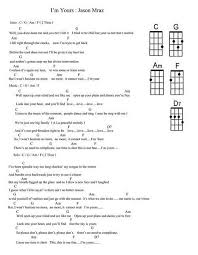 I M Yours Ukulele Strumming Pattern Simple Im Yours Ukulele Tabs Ukulele Pinterest Ukulele Tabs Songs