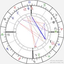 Mikhail Gorbachev Birth Chart Horoscope Date Of Birth Astro