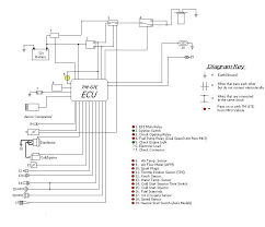 1990 toyota pickup wiring diagram toyota how to wiring diagrams 1993 toyota pickup wiring diagram at 91 Toyota Pickup Wiring Diagram