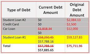 Sams May Debt Progress Report Fun On A Budget Blog