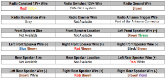 vw polo 2000 radio wiring diagram wiring diagram Auto Radio Wiring Diagrams vw polo 2000 radio wiring diagram 2001 vw jetta radio wiring diagram delco auto radio wiring diagrams