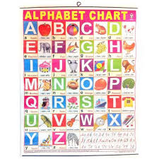 Large Alphabet Poster English Hindi 57 X 45cm For The Wall With Colored Illustrations And Example Words