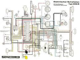 porsche wiring diagrams readingrat net porsche 911 wiring diagram Early Porsche 911 Wiring Diagram wiring diagram 1975 914 porsche the wiring diagram, wiring diagram