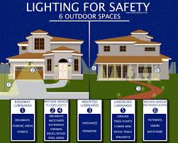 6 best outdoor lighting placements for home security lights