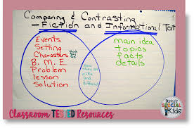 Reading And Responding To Text Through Talk Classroom