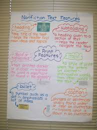 Nonfiction Text Features Anchor Chart Printable Design Nonfiction Text Features Chart Cocodiamondz Com