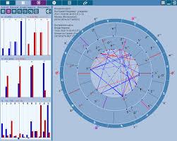 Chartanalyzer Analyzer Of Various Charts Astrological