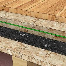 best soundproofing floor embly