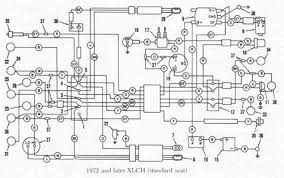 wiring diagram 2001 harley davidson sportster the wiring diagram solved help need schematics for 1987 harley sportster fixya wiring diagram