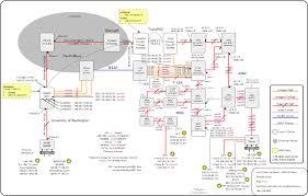 visio block diagram the wiring diagram visio block diagram vidim wiring diagram block diagram