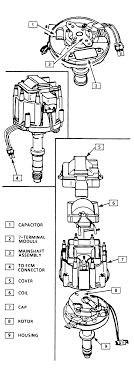 chevy 350 plug wire diagram thoughtexpansion net wiring diagram for 1989 chevy silverado 1500 at 1989 Chevy 1500 Distributor Wire Diagram