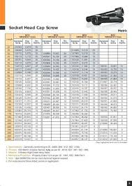 Quick Change Rear End Gear Chart Cogent Quick Change Rear End Gear Chart Winters Quick Change