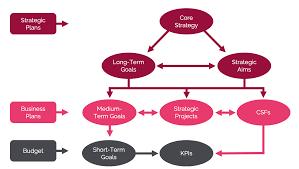 Short Term Incentive Plan Design Bonuses Short Term Incentives Businessballs Com