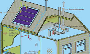 Eco Friendly House  Eco House Plans for Eco House Plans for