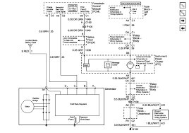 2001 chevy silverado 1500 wiring diagram inspirational 2001 chevy 2006 Chevy Silverado Fuse Box Diagram 2001 chevy silverado 1500 wiring diagram inspirational 2001 chevy silverado 1500 wiring diagram image
