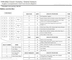 abs fuse steering, suspension and brakes crownvic net 05 Ford Crown Victoria Fuse Box Diagram www crownvic net drock96marquis images fuses 98 02cvgmqengfuses jpg 2005 ford crown victoria fuse panel diagram