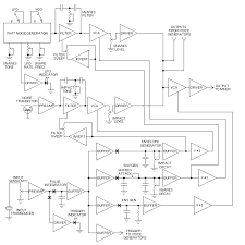 the electronic peasant s solid state percussion synthesizer page block diagram