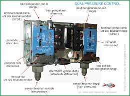 dual pressure control hermawan s blog refrigeration and air dual pressure control