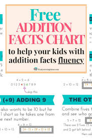 Addition Basic Facts Chart Free Printable Addition Facts Chart Homeschool Giveaways