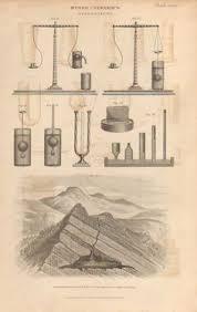 1874 print hydro dynamics hydrostatics appartus equipment natural water