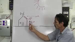 missouri wind and solar where to install a wind turbine missouri wind and solar where to install a wind turbine