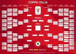 The Best 24 Uefa Tabellone Euro 2020 - satoursaru
