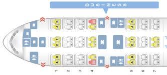 seat map courtesy of seatguru qatar airways 777 300er