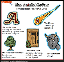 the forest and the wilderness in the scarlet letter the forest and the wilderness