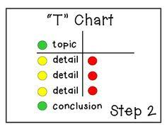 Step Up To Writing T Chart 26 Best Writing Instruction Images Teaching Cursive