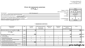 Отчет об изменении капитала Курсовая работа Бухгалтерский учет  Отчет об изменении капитала 2017 курсовая