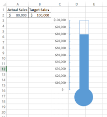 How To Make A Thermometer Goal Chart How To Create Thermometer Goal Chart In Excel Step By Step