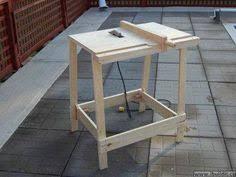 circular saw table mount. home made table saw using a regular circular mount n
