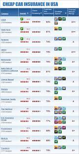 best auto insurance companies in canada reviews 44billionlater