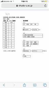広島 修道 大学 合格 発表