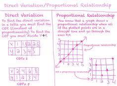 Direct Variation Chart 8 Best Direct Variation Images 8th Grade Math 7th Grade