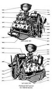 similiar flathead ford engine schematics keywords flathead ford drawing flathead circuit diagrams