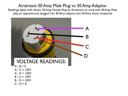 wiring diagram 50 amp rv plug efcaviation com running a 50 amp rv on 30 amp service at 50 Amp To 30 Amp Adapter Wiring Diagram