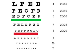 Lto Eyesight Requirements For Drivers License Application