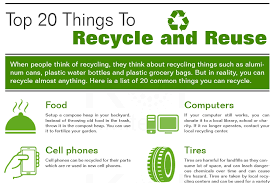 Things To Recycle Infographic Top 20 Things To Recycle And Reuse The Local Brand