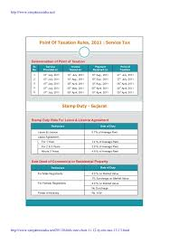21 Tax Compliance Charts 2012 2013