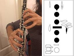 Oboe What Fingering To Use For F Natural And When Danny Cruz
