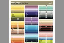 Ironlak Colour Chart Pdf Design Context November 2011