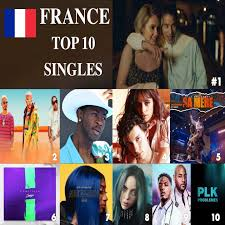 Snep Chart Mohalasquales Mabelle Reigns Atop The Snep French Singles