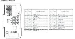 fuse box in honda accord wiring library diagram experts 96 honda civic under hood fuse box diagram at 96 Honda Civic Fuse Box Diagram