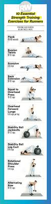 Power Of 10 Workout Chart Strength Training For Runners How To Build Muscle