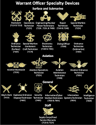 Competent Us Military Officer Ranks All Navy Ranks Naval
