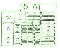 fuel solenoidcar wiring diagram 1997 gm 6 5l diesel engine for gmc fuse box diagram